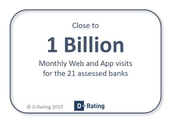 1 billion monthly visits on website and app for french banks