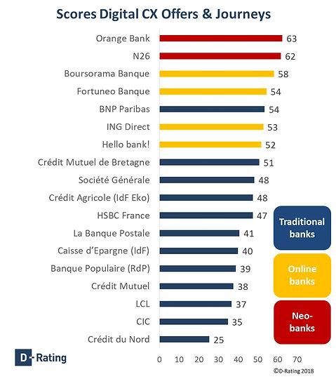 Hsbc Bank France