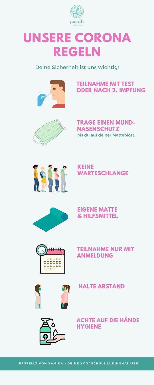 Coronaregeln  Infographic.jpg