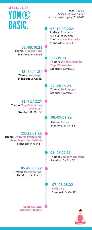 YOM basic. Agenda Infographic.jpg