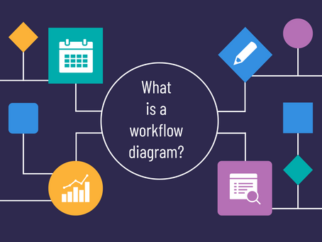 What is a workflow diagram?