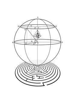 Sphere and Labyrinth
