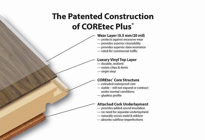 why cortec_edited.jpg