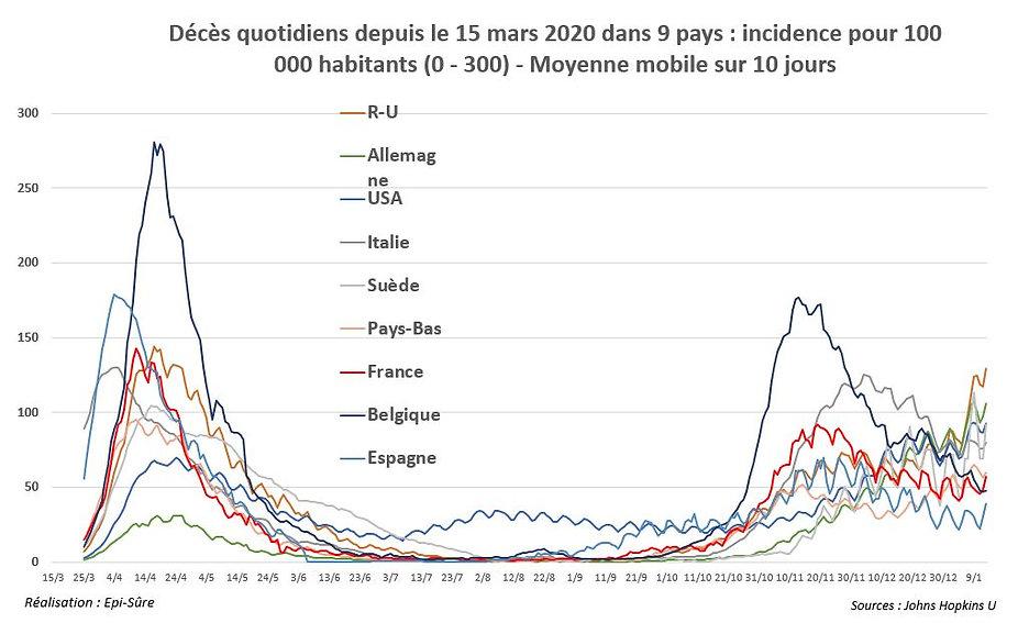 a7_dcd_pays_mars_2020.JPG