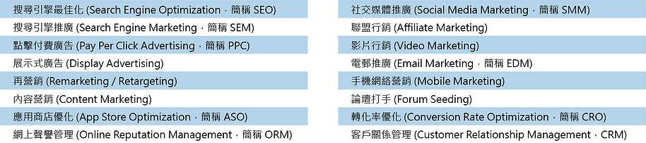 數碼營銷,網上廣告