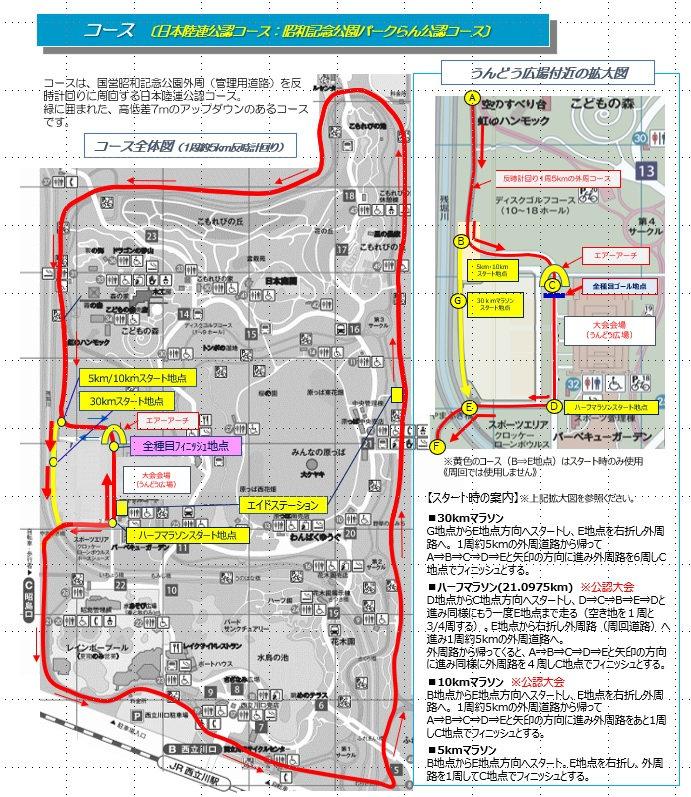国営昭和記念公園コース図(30km、ハーフ、10km、5km).jpg