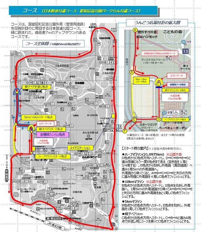 国営昭和記念公園コース図(ハーフ、10km、5km、親子ペア).jpg