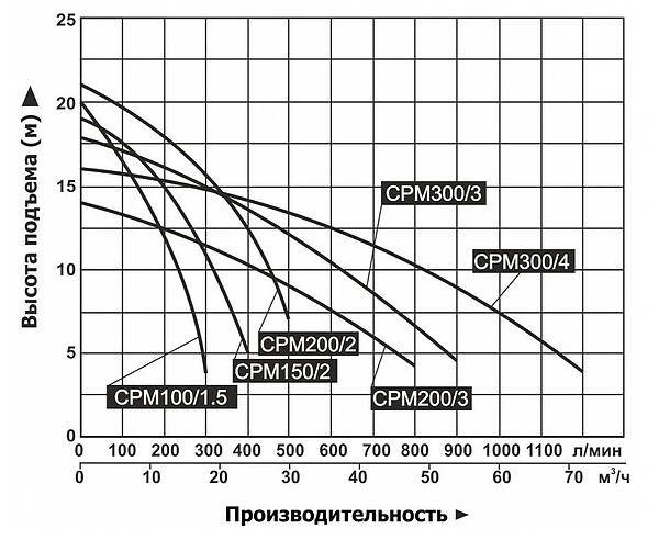 график (1).png