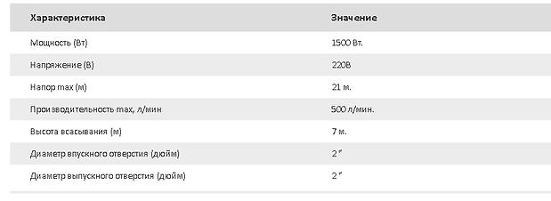 тех хар (1).png