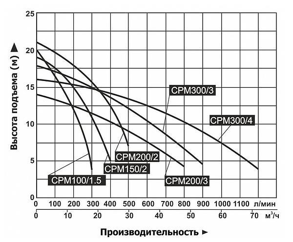 график.png