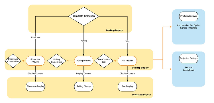 TheOtherSidesFlowchart-Front.png