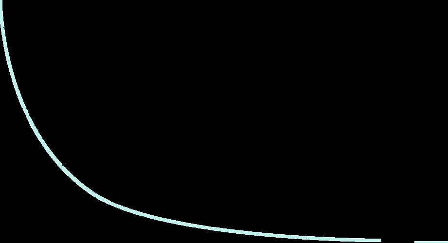 Sanitizing Graph Curve.png