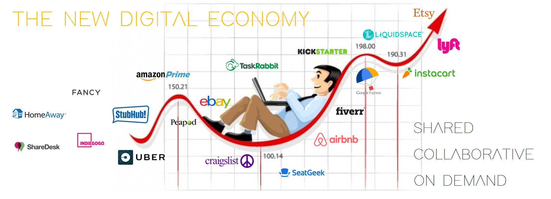 New Digital Economy banner