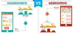 showrooming-vs-reverse-showrooming-cover