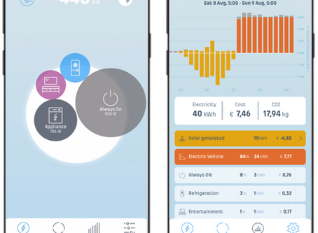 Samsung SmartThings and NET2GRID transform home energy management