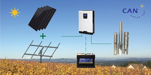 Solar Pump System configuration
