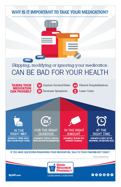 Why Is It Important To Take Your Medications?