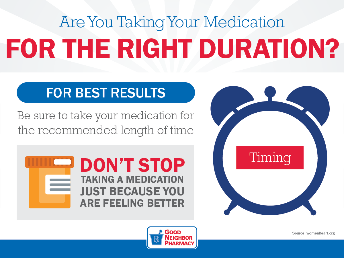 Are You Taking Your Medications For The Right Duration?