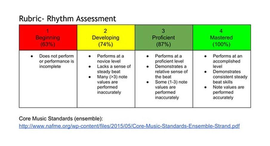rhythm-assessment-rubric.jpg