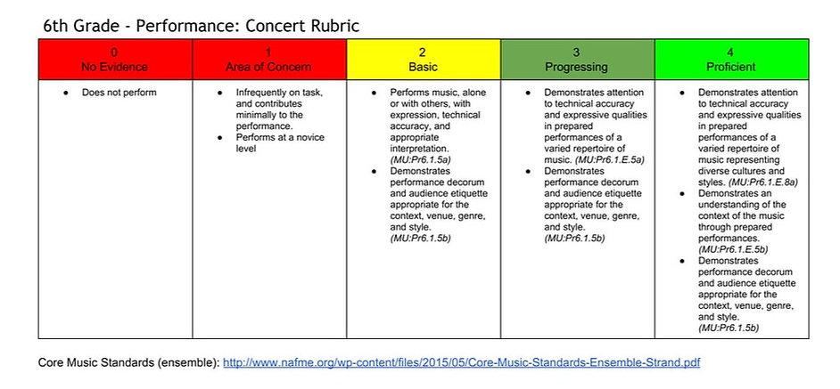 6th-grade-performance-concert-rubric.jpg