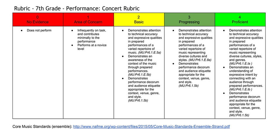 7th-grade-performance-concert-rubric.jpg
