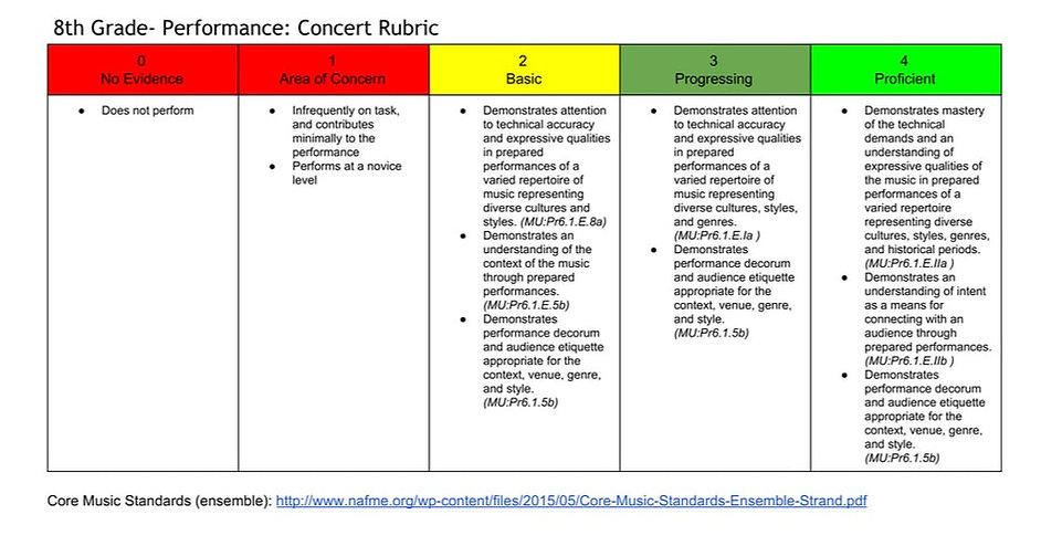 8th-grade-performance-concert-rubric.jpg