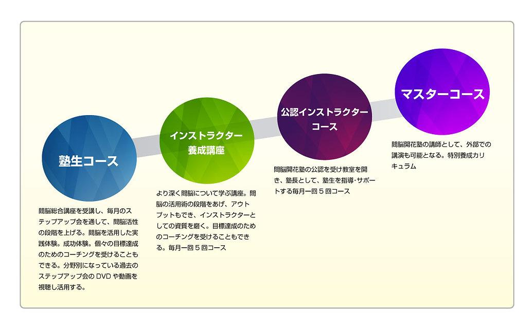 間脳イラスト2.jpg