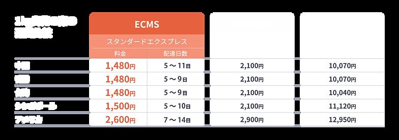 price_m_re.png