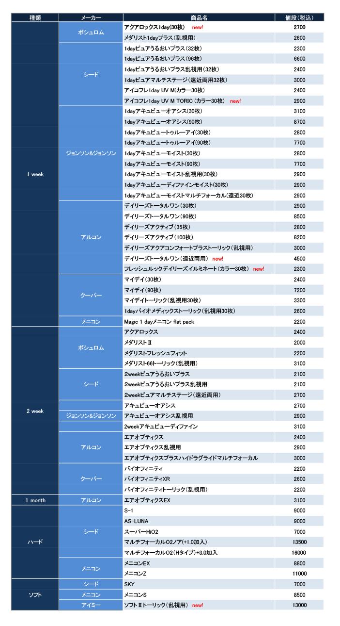 コンタクトレンズ価格表.png