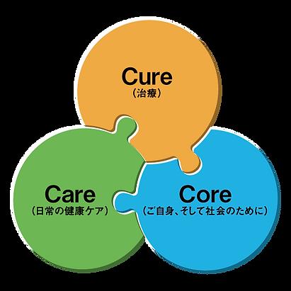 3circle.png
