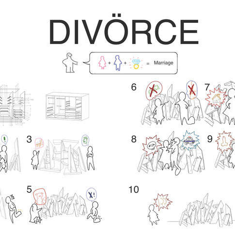How-to-Divorce Manul