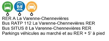 Capture RER Saint-Maur.PNG