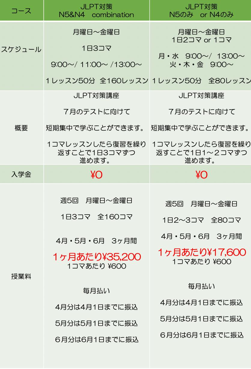 スクリーンショット 2021-03-15 15.15.50.png