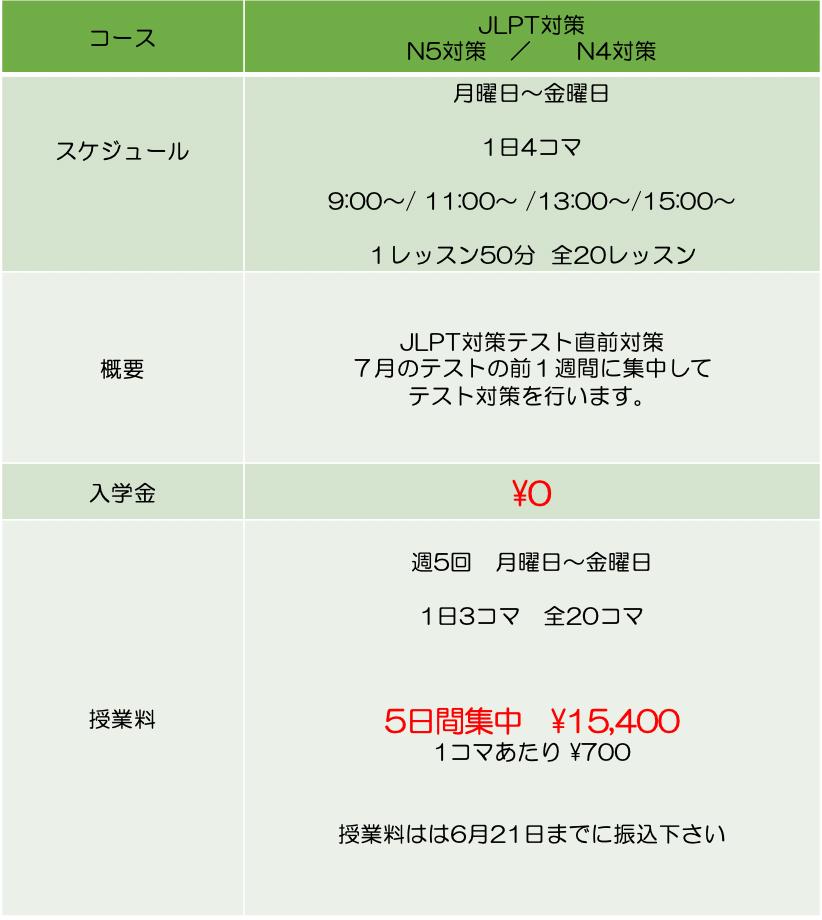 スクリーンショット 2021-03-15 15.31.18.png