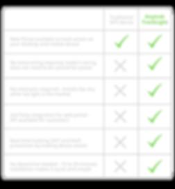 Copy of Copy of MailChimp Email - $99 Do