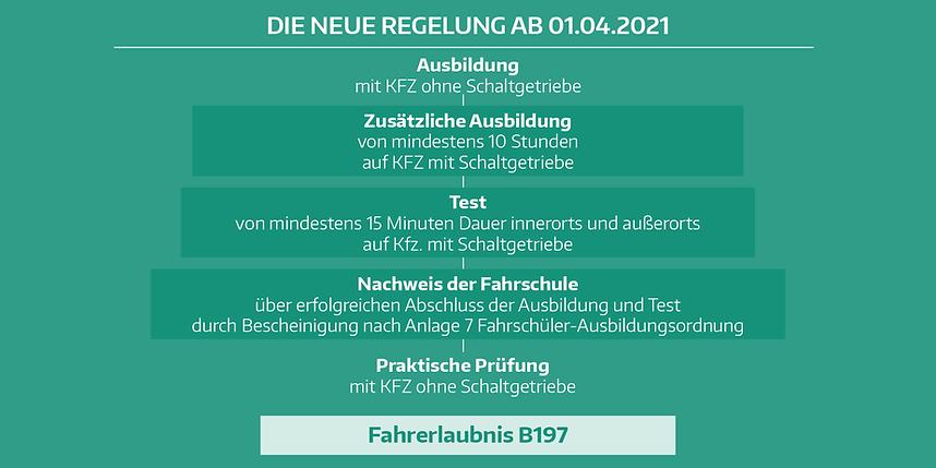 B197 I.png