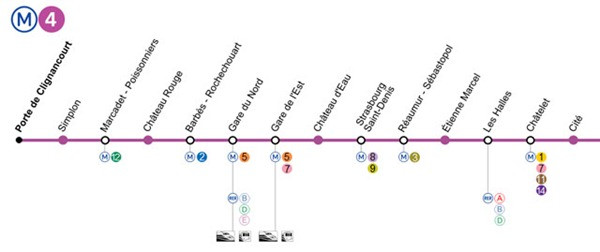 Metrô linha 4 parcial - Paris