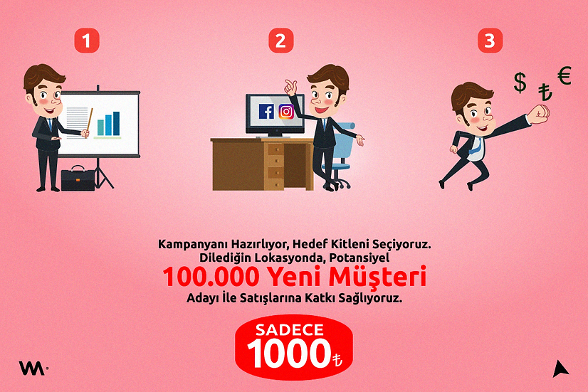 100.000 Potansiyel Yeni Müşteriye Erişim