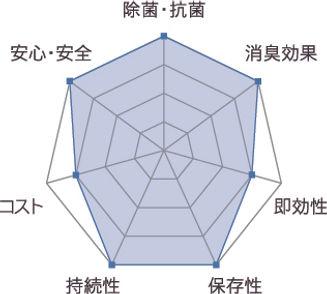 silion.jpg