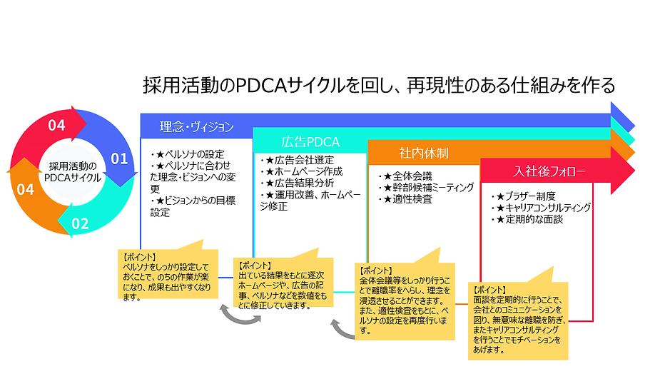 03_プロセス2.png