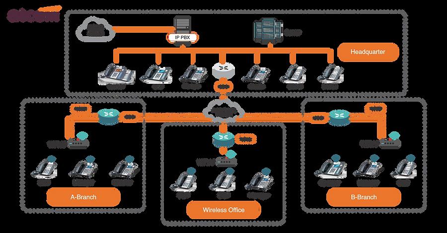 Atcom Diagram 2.png