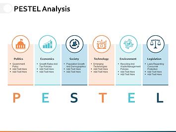 pestel analysis template.png