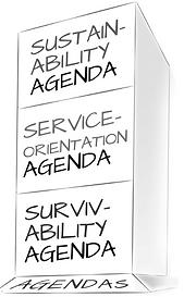 Kanban method Agendas