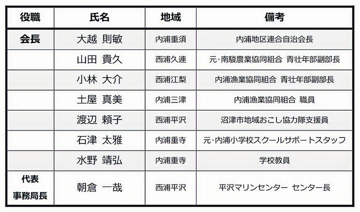 協議会構成員-1_edited.jpg
