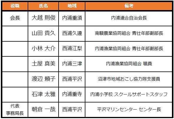 協議会構成員.jpg
