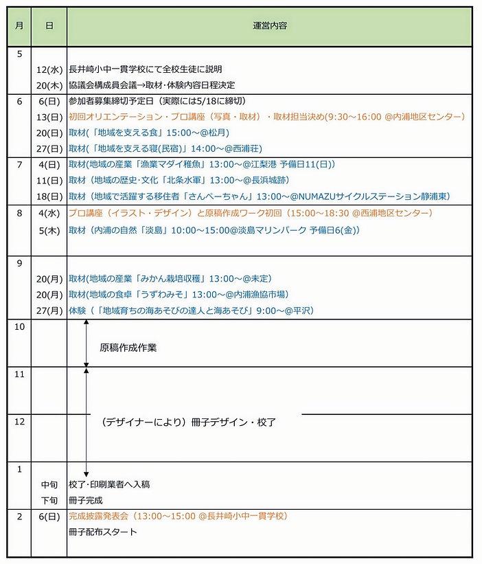 2021年度計画表-1_edited.jpg