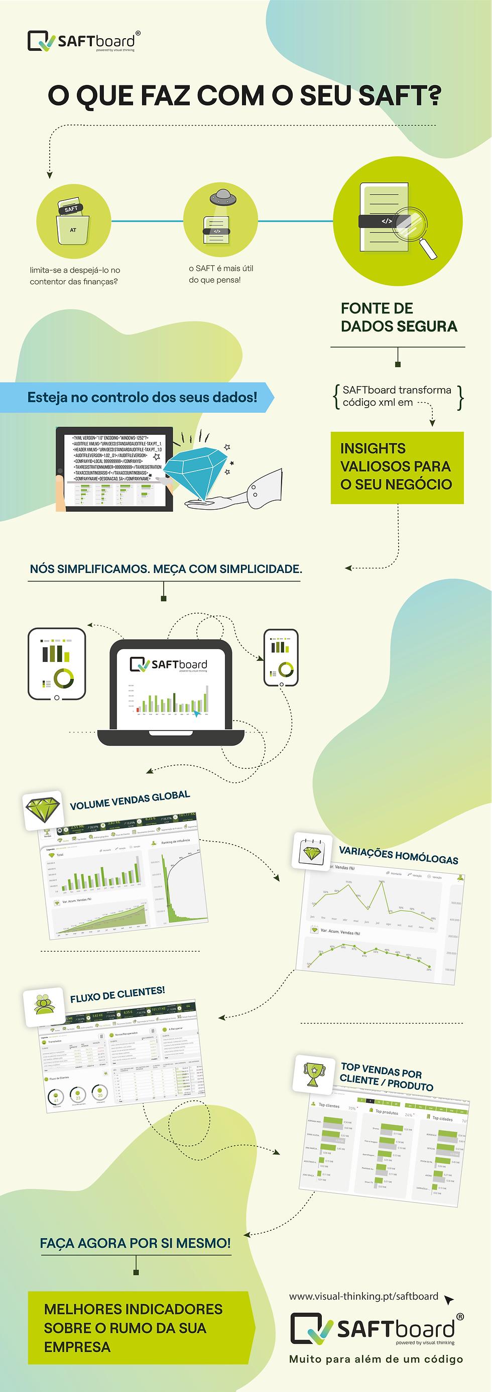 VT_SaftBoard_infographic_vfinal.png