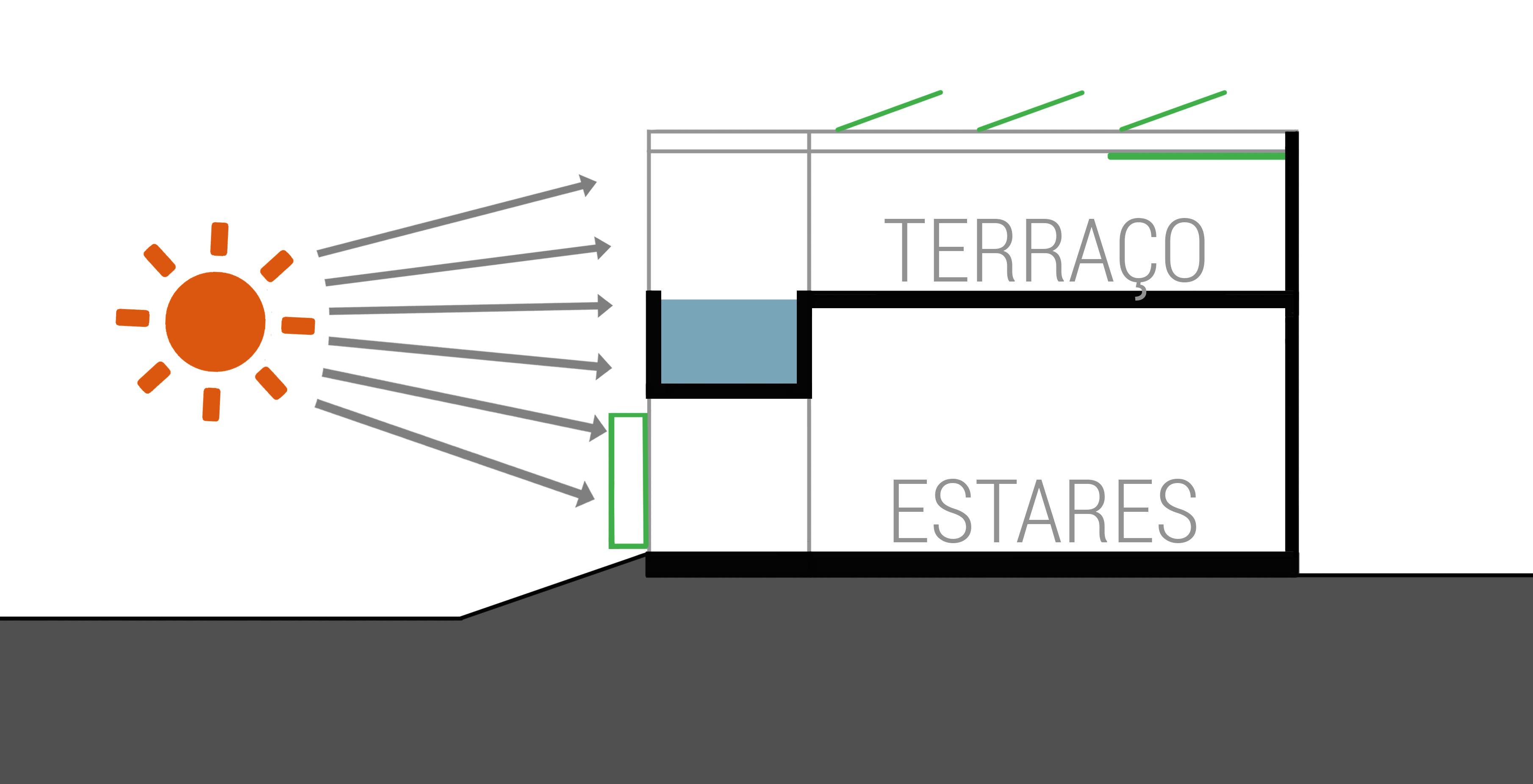 eficiência_energética_transversal
