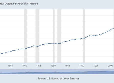 Labor Productivity and Costs
