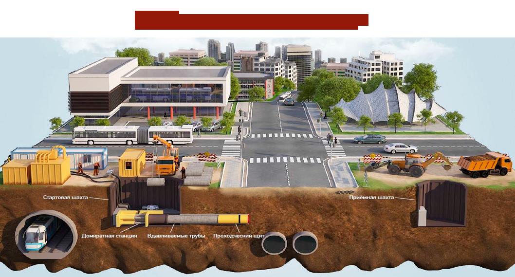 микротоннелирование.png